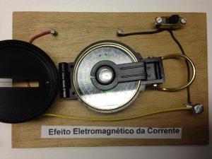 Geração efeito eletromagnético